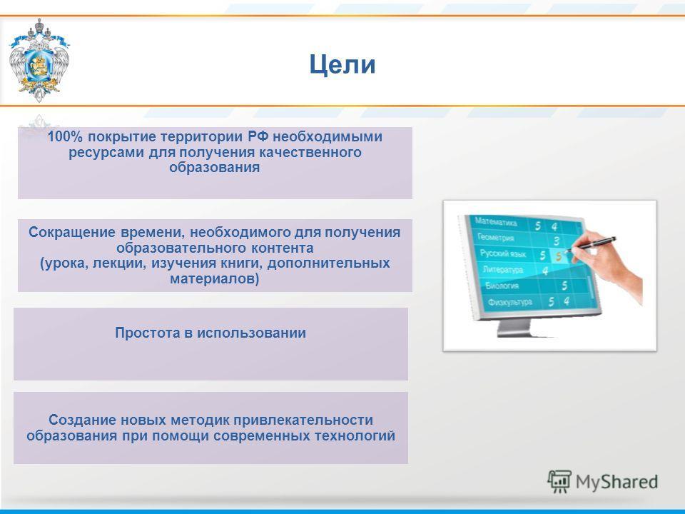Цели 100% покрытие территории РФ необходимыми ресурсами для получения качественного образования Сокращение времени, необходимого для получения образовательного контента (урока, лекции, изучения книги, дополнительных материалов) Простота в использован