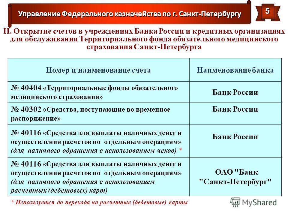 Управление Федерального казначейства по г. Санкт-Петербургу II. Открытие счетов в учреждениях Банка России и кредитных организациях для обслуживания Территориального фонда обязательного медицинского страхования Санкт-Петербурга 55 Номер и наименовани