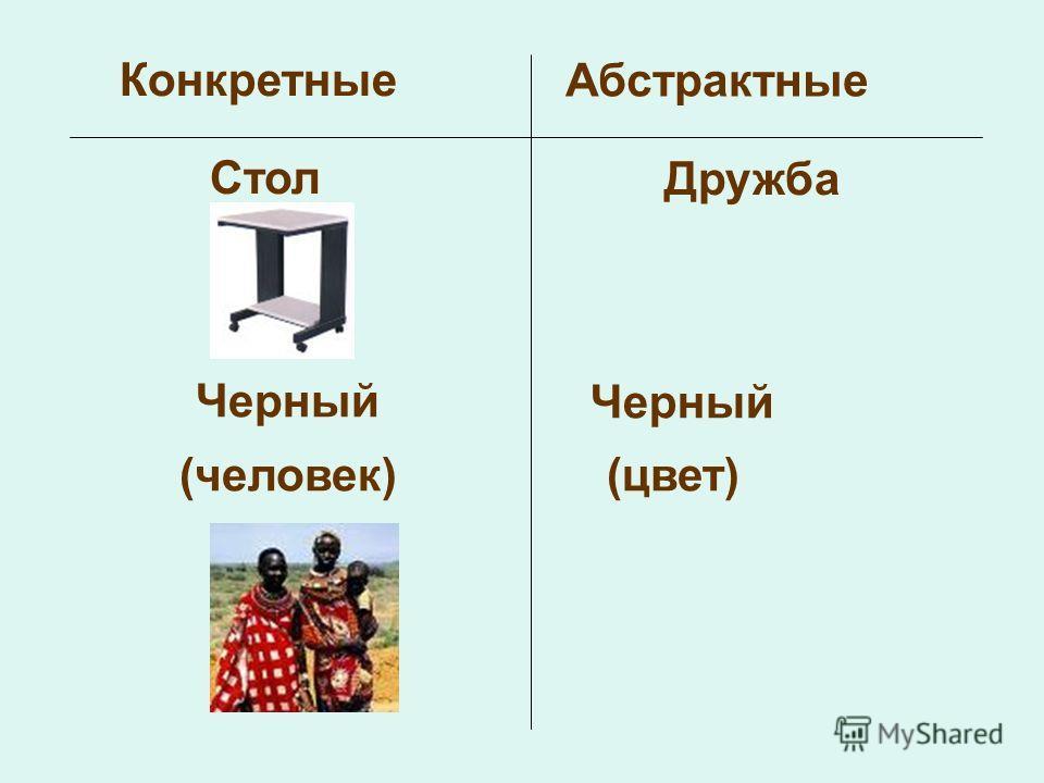 Конкретные Абстрактные Стол Черный Дружба Черный (человек)(цвет)