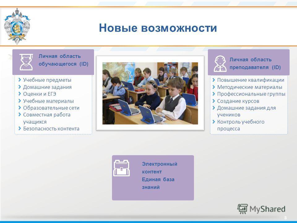 Новые возможности 3 Личная область обучающегося (ID) Личная область преподавателя (ID) Электронный контент Единая база знаний Учебные предметы Домашние задания Оценки и ЕГЭ Учебные материалы Образовательные сети Совместная работа учащихся Безопасност