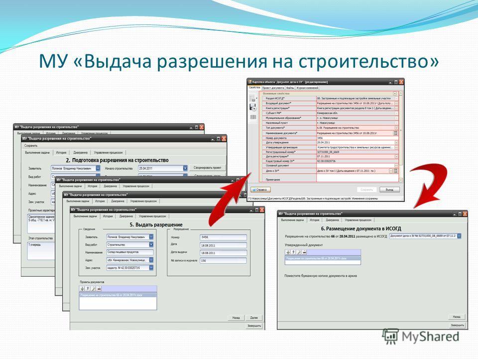МУ «Выдача разрешения на строительство»