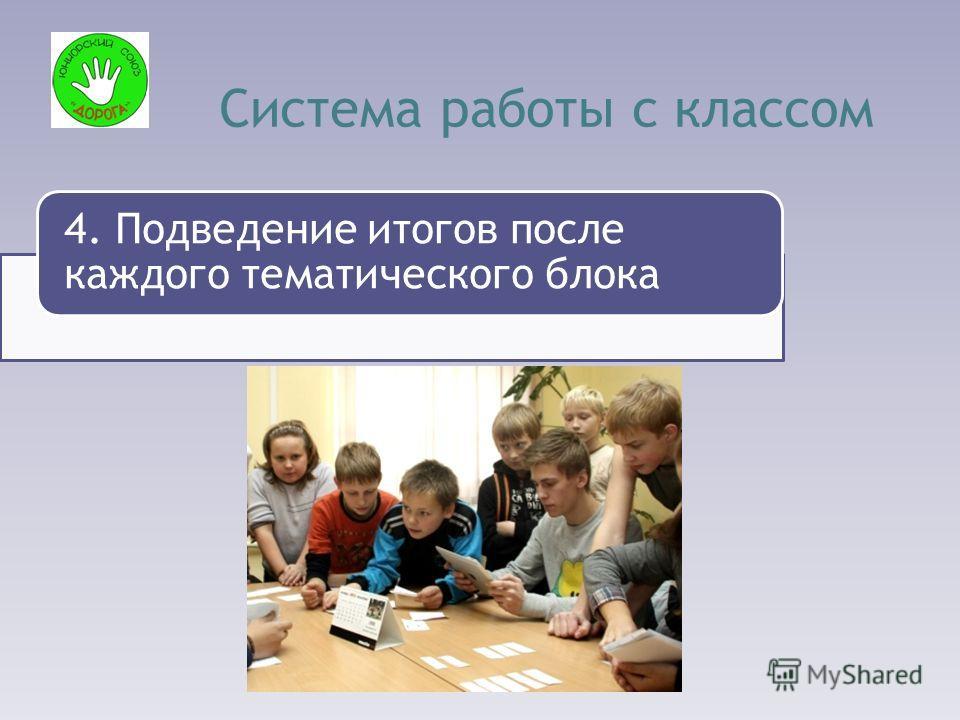 Система работы с классом 4. Подведение итогов после каждого тематического блока