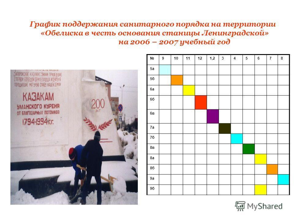 График поддержания санитарного порядка на территории «Обелиска в честь основания станицы Ленинградской» на 2006 – 2007 учебный год 91011121,2345678 5а 5б 6а 6б 6в 7а 7б 8в 8а 8б 9а 9б