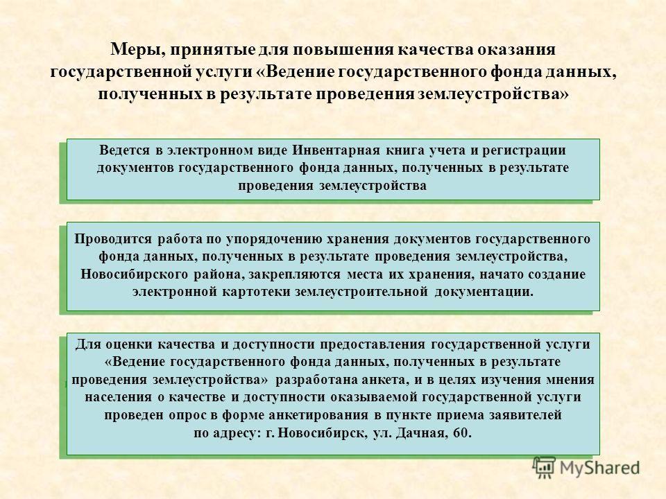 Меры, принятые для повышения качества оказания государственной услуги «Ведение государственного фонда данных, полученных в результате проведения землеустройства» Ведется в электронном виде Инвентарная книга учета и регистрации документов государствен