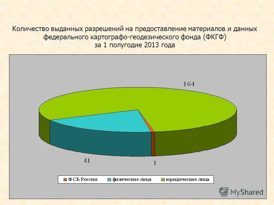 Количество выданных разрешений на предоставление материалов и данных федерального картографо-геодезического фонда (ФКГФ) за 1 полугодие 2013 года