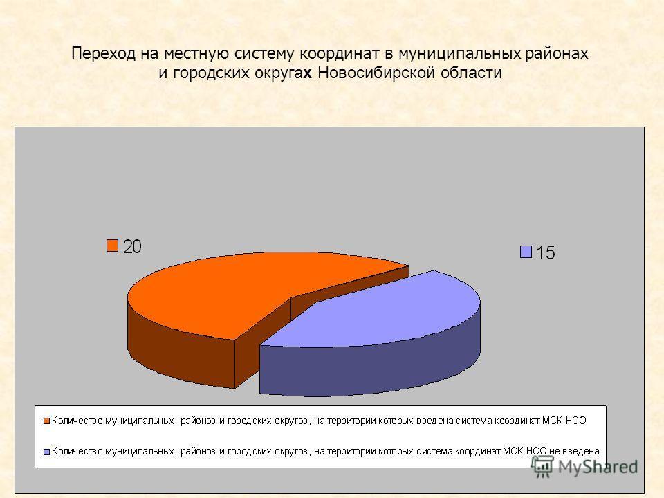 Переход на местную систему координат в муниципальных районах и городских округах Новосибирской области