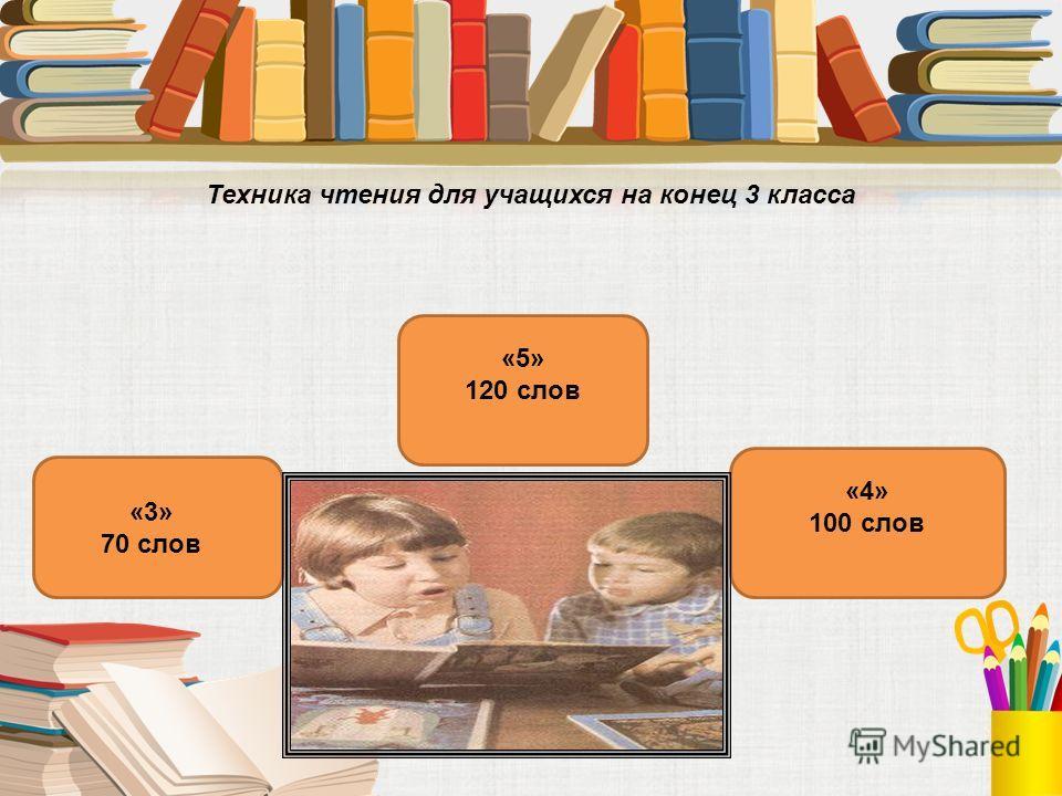 «4» 100 слов «5» 120 слов «3» 70 слов Техника чтения для учащихся на конец 3 класса