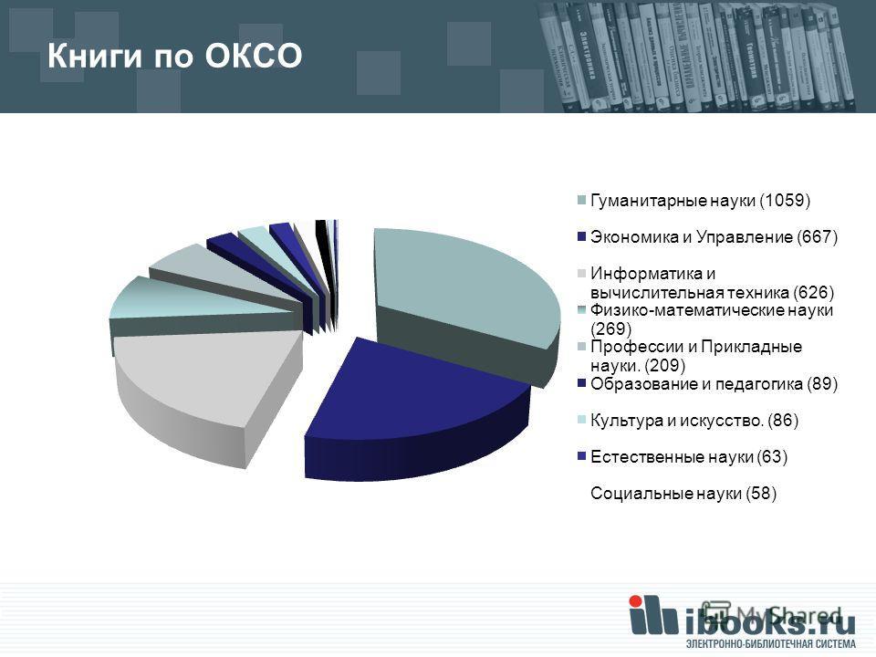 Книги по ОКСО