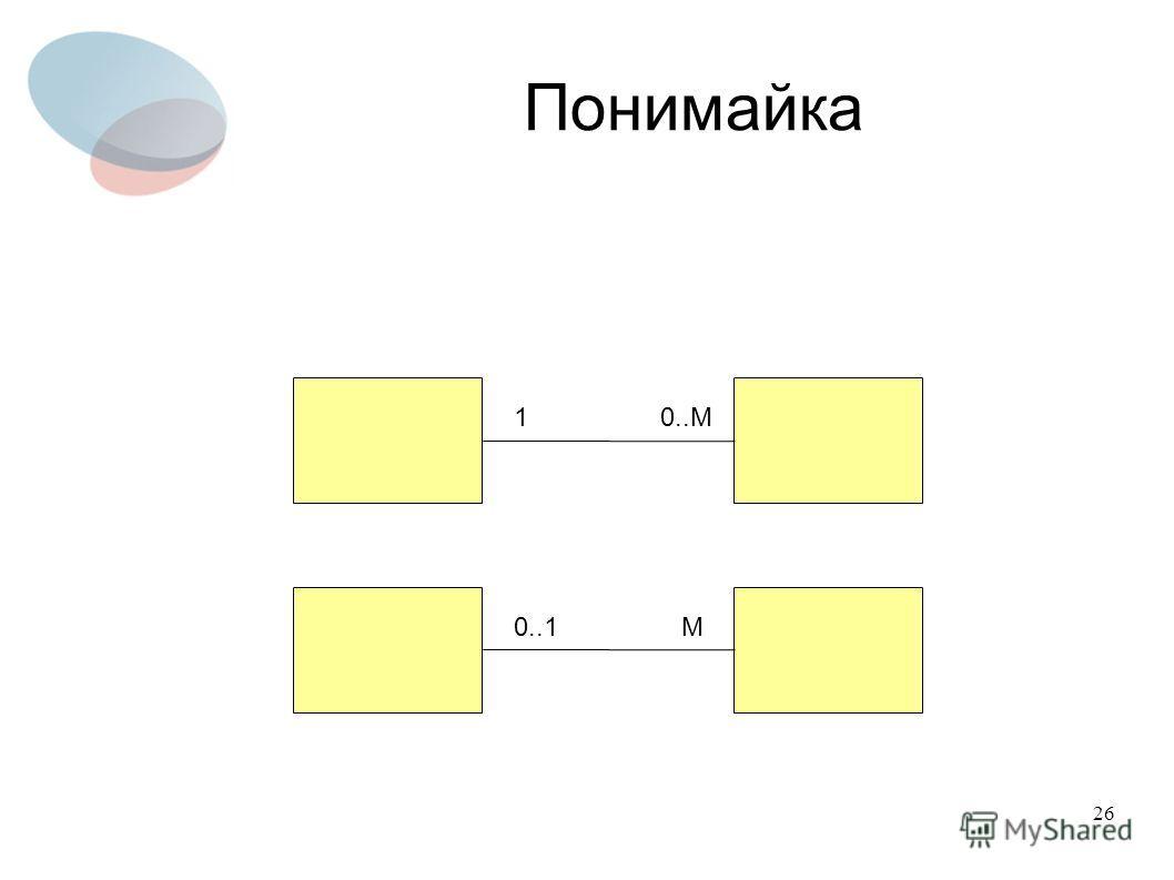 26 Понимайка 10..М 0..1М
