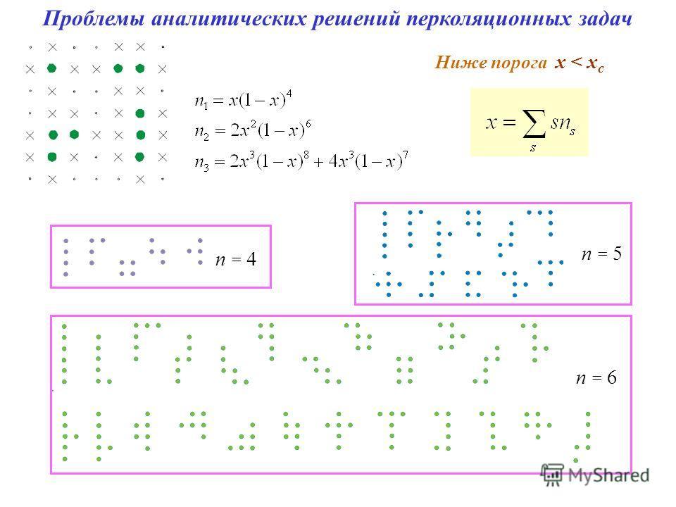 Проблемы аналитических решений перколяционных задач n = 6n = 6 n = 4n = 4 n = 5n = 5 Ниже порога x < x c
