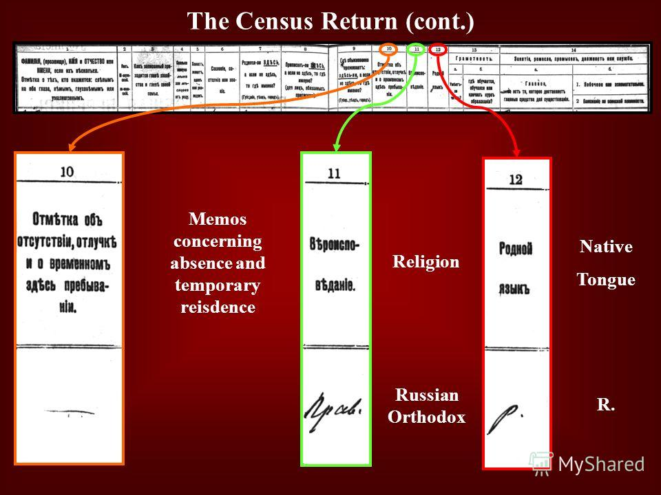 The Census Return (cont.) Native Tongue Religion R. Russian Orthodox Memos concerning absence and temporary reisdence