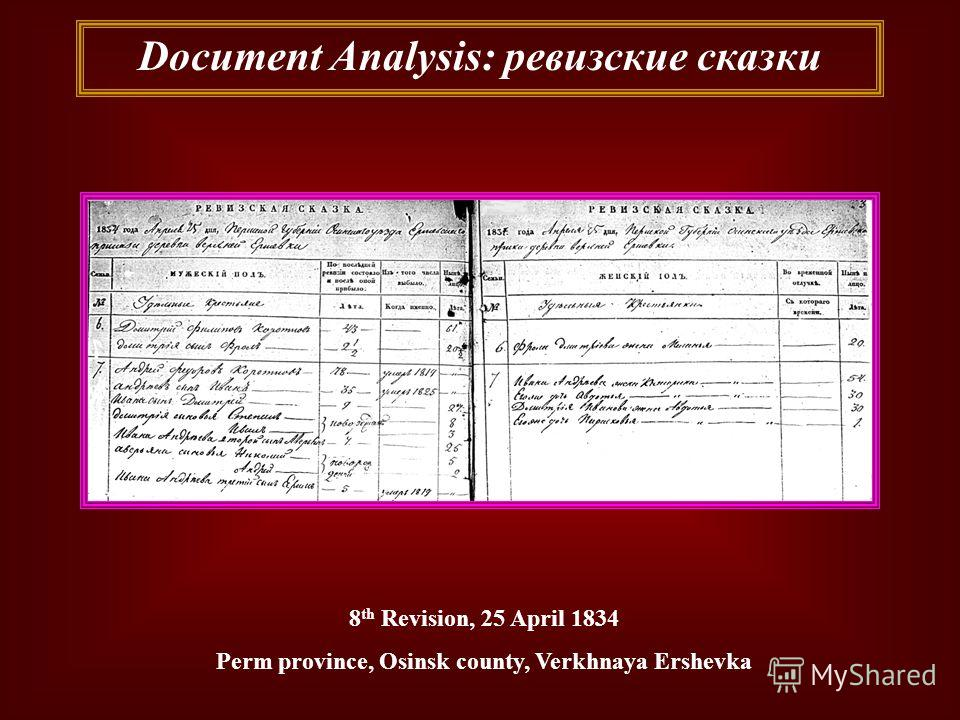Document Analysis: ревизские сказки 8 th Revision, 25 April 1834 Perm province, Osinsk county, Verkhnaya Ershevka