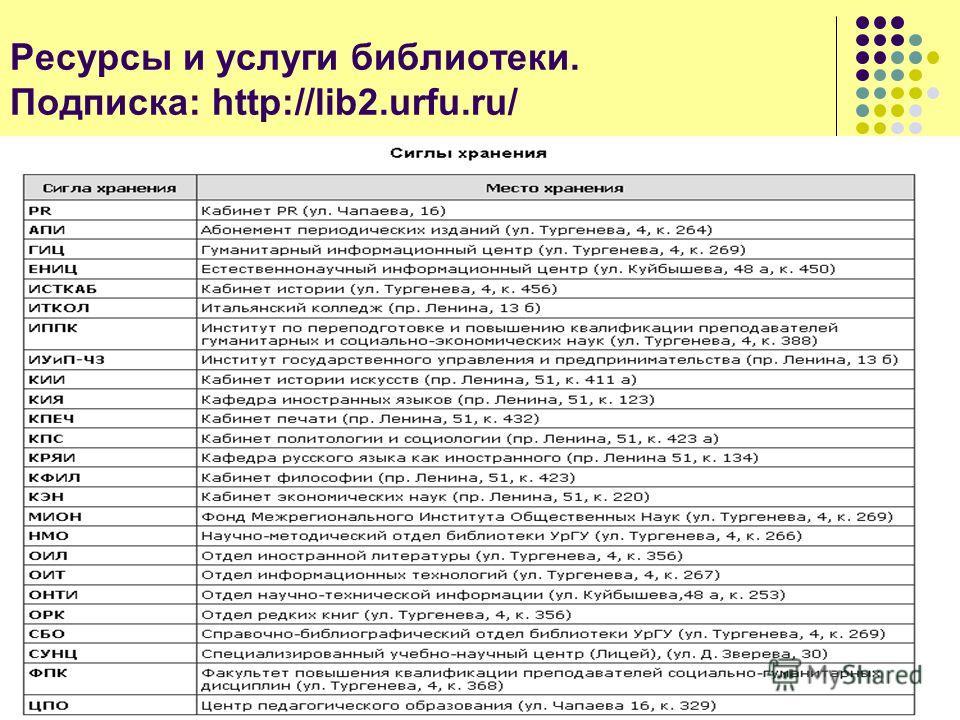 Ресурсы и услуги библиотеки. Подписка: http://lib2.urfu.ru/