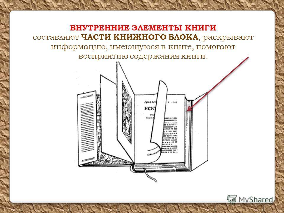 ВНУТРЕННИЕ ЭЛЕМЕНТЫ КНИГИ составляют ЧАСТИ КНИЖНОГО БЛОКА, раскрывают информацию, имеющуюся в книге, помогают восприятию содержания книги.