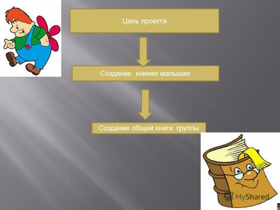 Цель проекта Создание книжек малышек Создание общей книги группы
