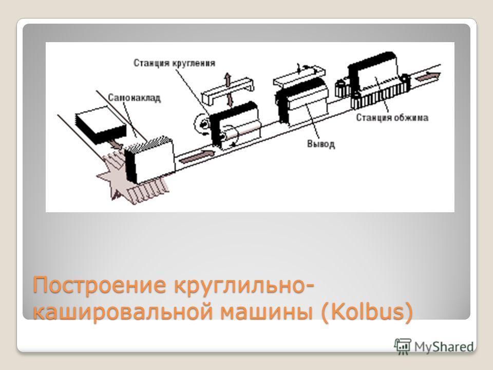 Построение круглильно- кашировальной машины (Kolbus)