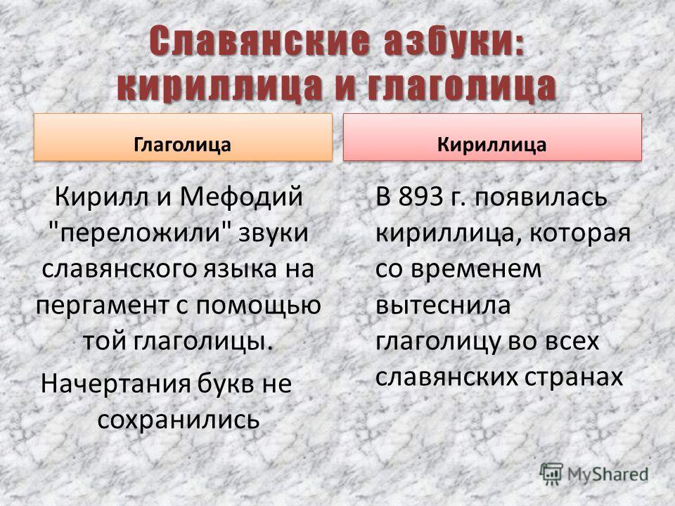 Славянские азбуки: кириллица и глаголица Глаголица Кирилл и Мефодий