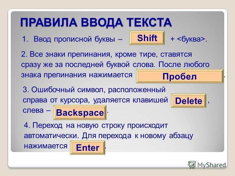 ПРАВИЛА ВВОДА ТЕКСТА 1.Ввод прописной буквы – +. Shift 2. Все знаки препинания, кроме тире, ставятся сразу же за последней буквой слова. После любого знака препинания нажимается. Пробел 3. Ошибочный символ, расположенный справа от курсора, удаляется