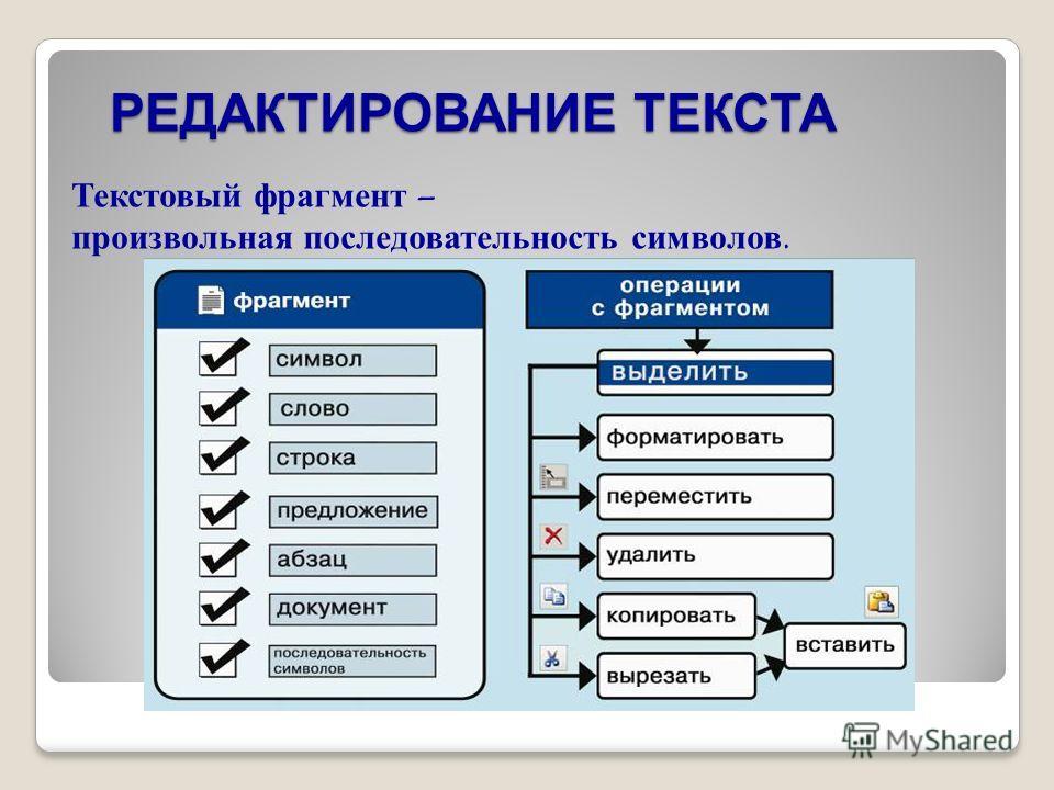 РЕДАКТИРОВАНИЕ ТЕКСТА Текстовый фрагмент – произвольная последовательность символов.