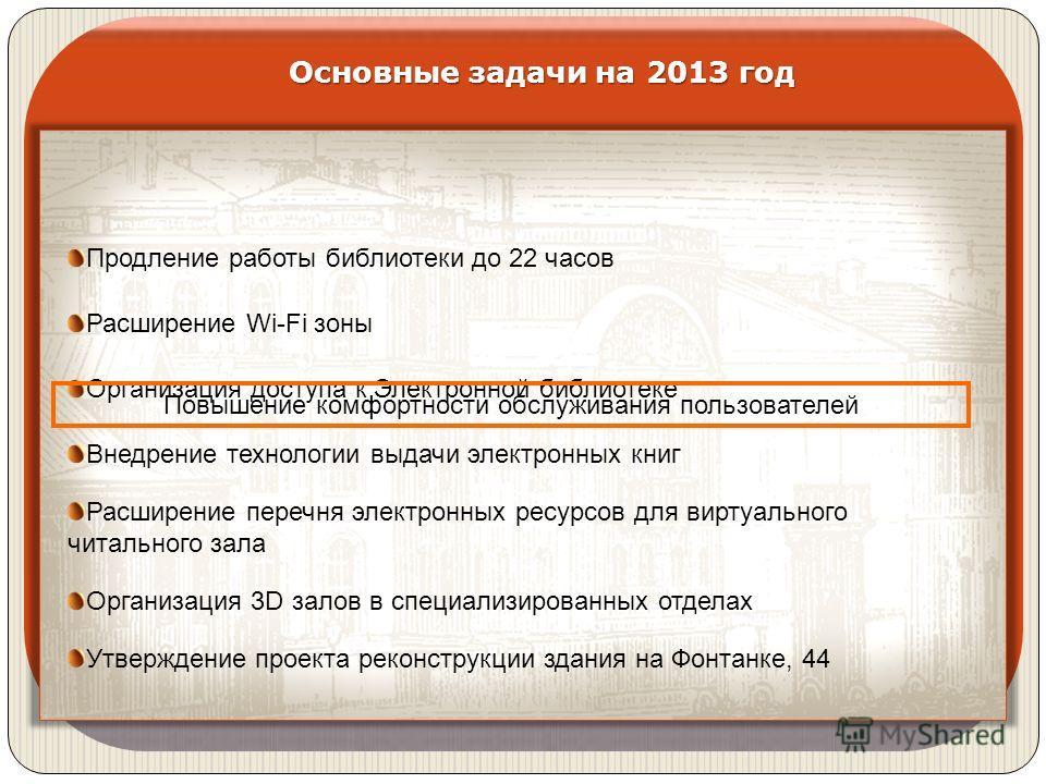 Основные задачи на 2013 год Продление работы библиотеки до 22 часов Расширение Wi-Fi зоны Организация доступа к Электронной библиотеке Повышение комфортности обслуживания пользователей Внедрение технологии выдачи электронных книг Расширение перечня э