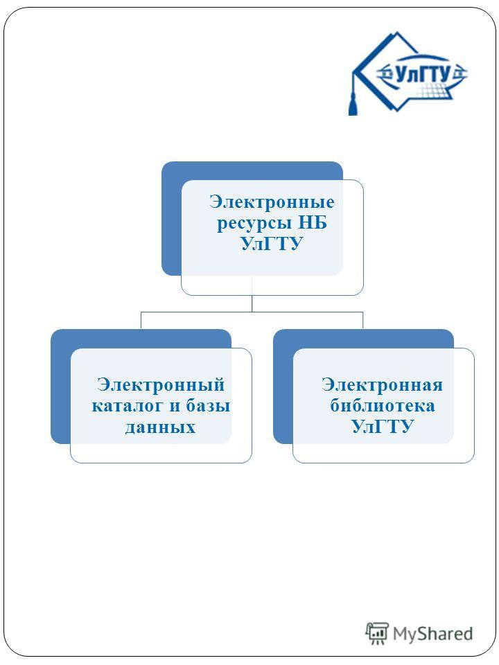Электронные ресурсы НБ УлГТУ Электронный каталог и базы данных Электронная библиотека УлГТУ