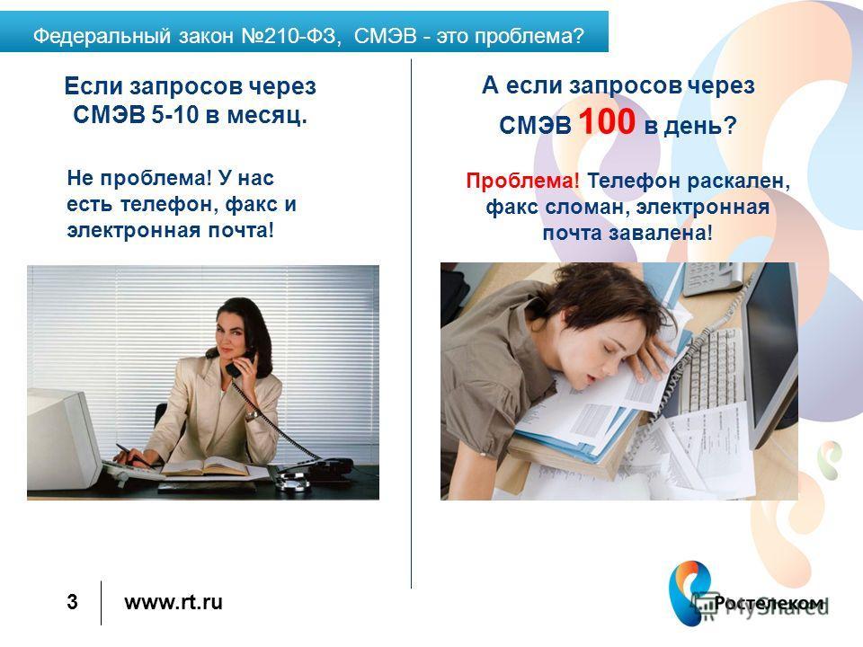 www.rt.ru 3 Не проблема! У нас есть телефон, факс и электронная почта! Если запросов через СМЭВ 5-10 в месяц. Проблема! Телефон раскален, факс сломан, электронная почта завалена! А если запросов через СМЭВ 100 в день? Федеральный закон 210-ФЗ, СМЭВ -