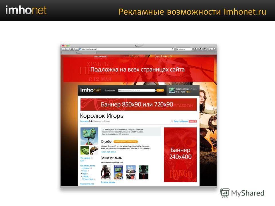 Рекламные возможности Imhonet.ru