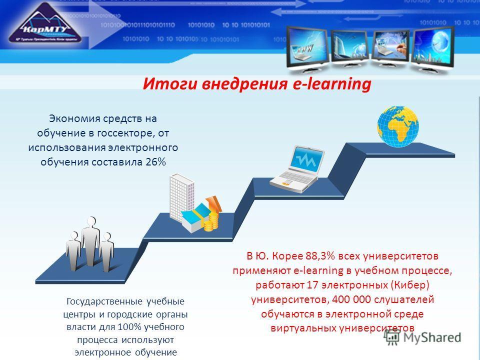 Государственные учебные центры и городские органы власти для 100% учебного процесса используют электронное обучение Экономия средств на обучение в госсекторе, от использования электронного обучения составила 26% В Ю. Корее 88,3% всех университетов пр