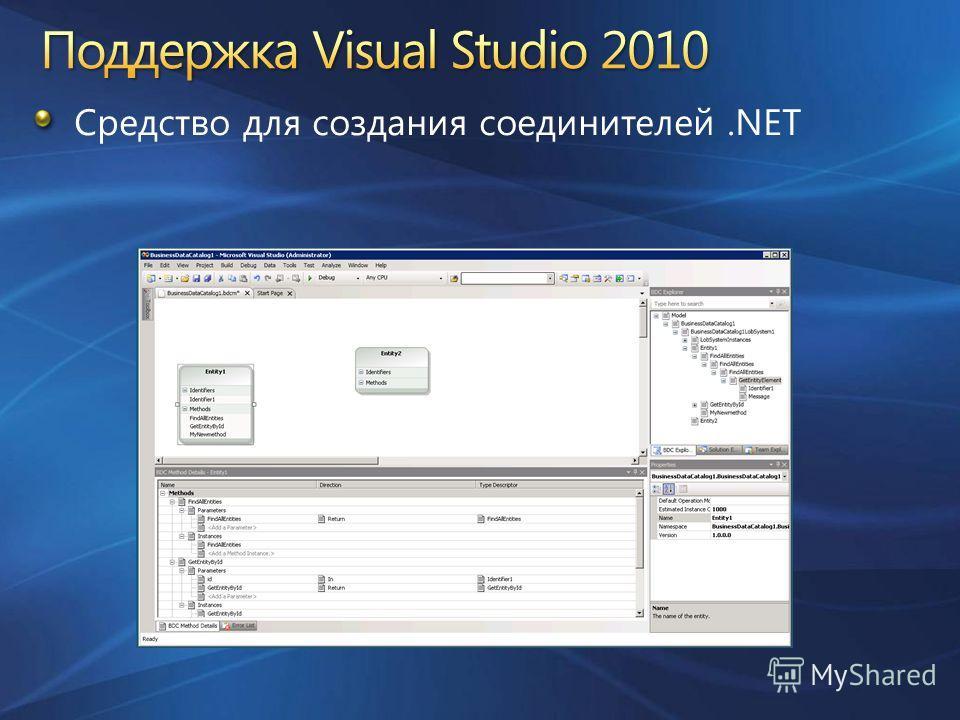 Средство для создания соединителей.NET