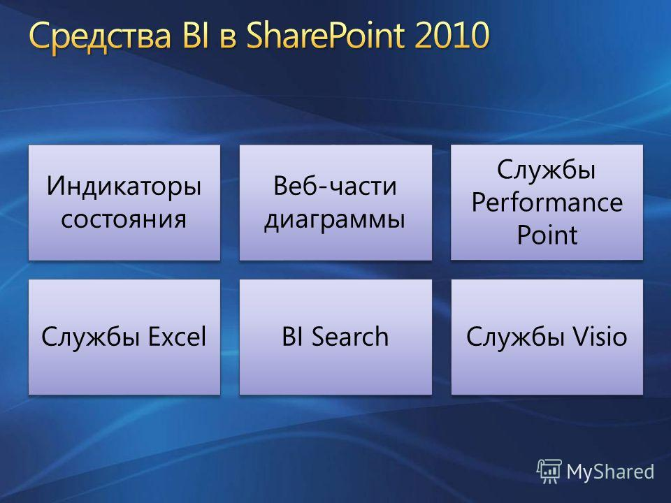 Индикаторы состояния Веб-части диаграммы Службы Performance Point Службы ExcelBI SearchСлужбы Visio