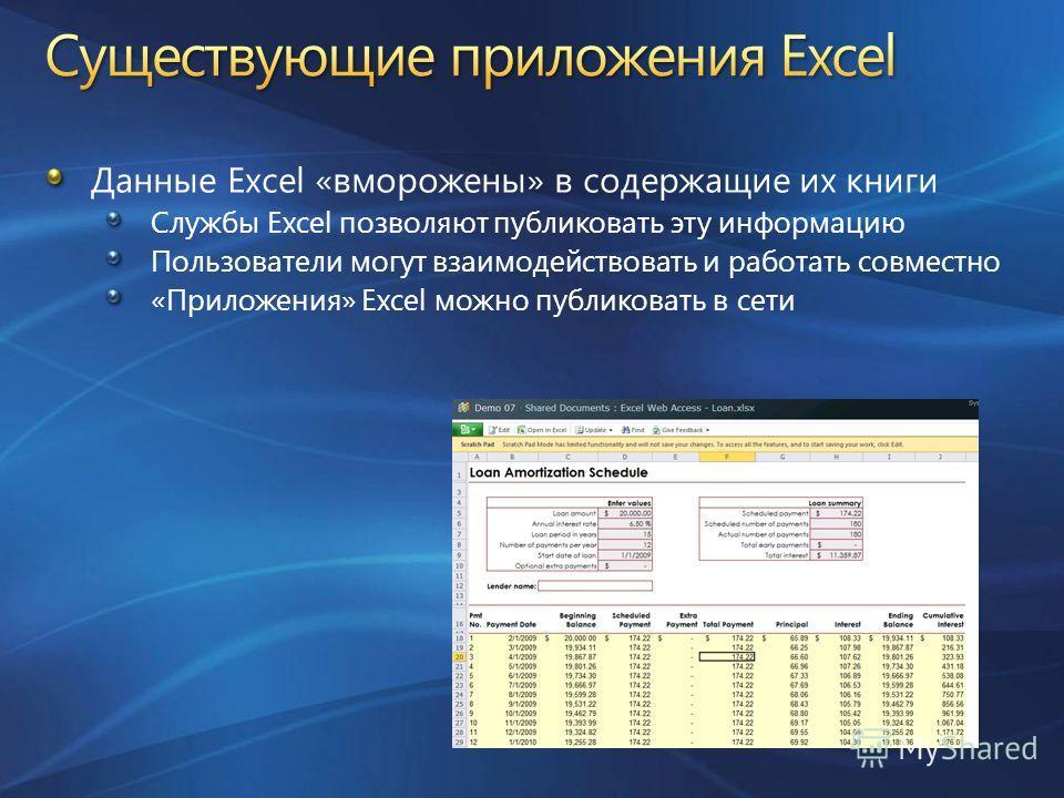 Данные Excel «вморожены» в содержащие их книги Службы Excel позволяют публиковать эту информацию Пользователи могут взаимодействовать и работать совместно «Приложения» Excel можно публиковать в сети