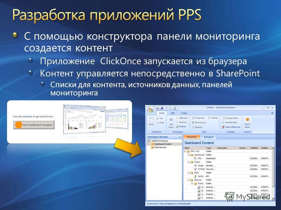 С помощью конструктора панели мониторинга создается контент Приложение ClickOnce запускается из браузера Контент управляется непосредственно в SharePoint Списки для контента, источников данных, панелей мониторинга