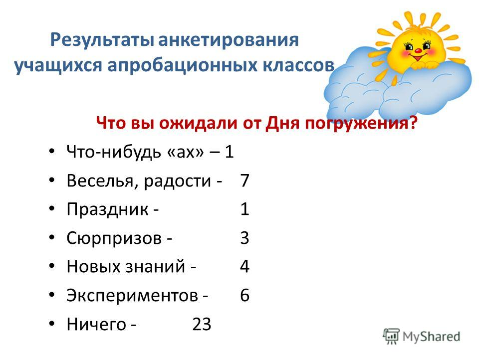 Результаты анкетирования учащихся апробационных классов Что вы ожидали от Дня погружения? Что-нибудь «ах» – 1 Веселья, радости - 7 Праздник -1 Сюрпризов - 3 Новых знаний -4 Экспериментов -6 Ничего - 23