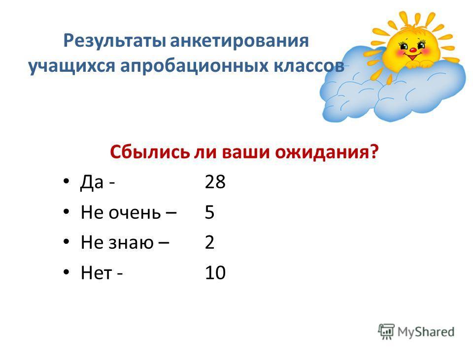 Результаты анкетирования учащихся апробационных классов Сбылись ли ваши ожидания? Да -28 Не очень –5 Не знаю – 2 Нет - 10