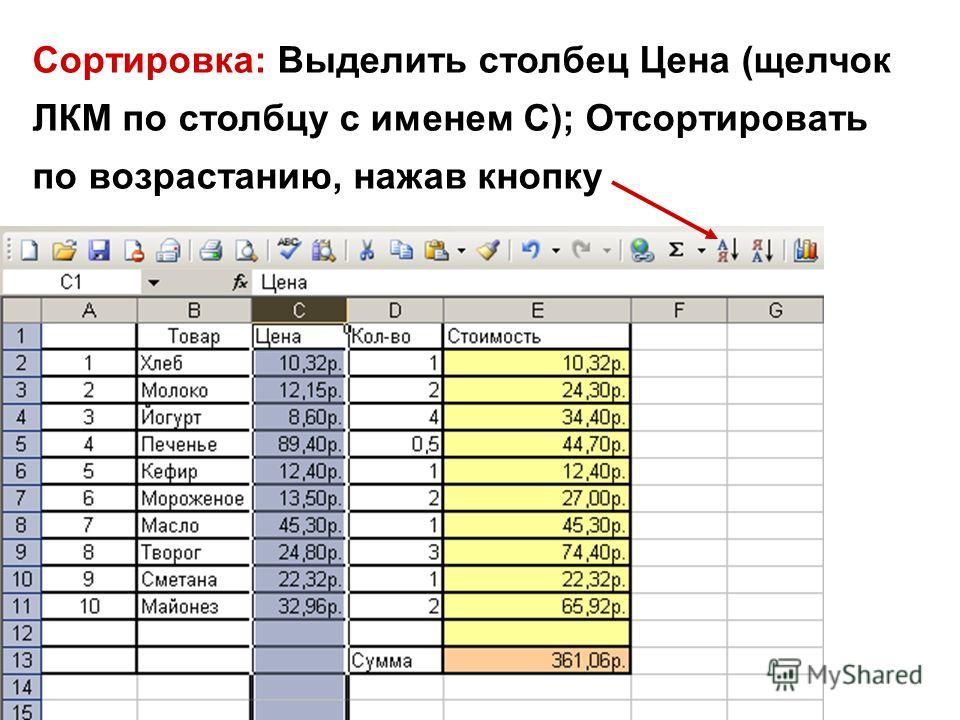 Сортировка: Выделить столбец Цена (щелчок ЛКМ по столбцу с именем С); Отсортировать по возрастанию, нажав кнопку
