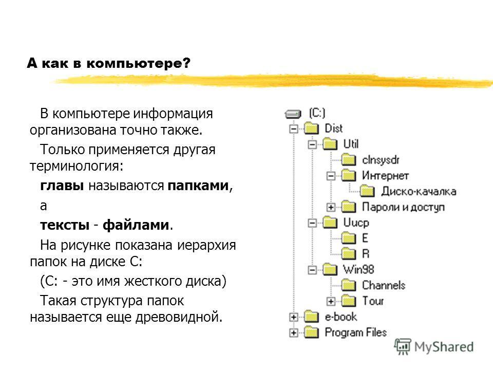 А как в компьютере? В компьютере информация организована точно также. Только применяется другая терминология: главы называются папками, а тексты - файлами. На рисунке показана иерархия папок на диске С: (С: - это имя жесткого диска) Такая структура п