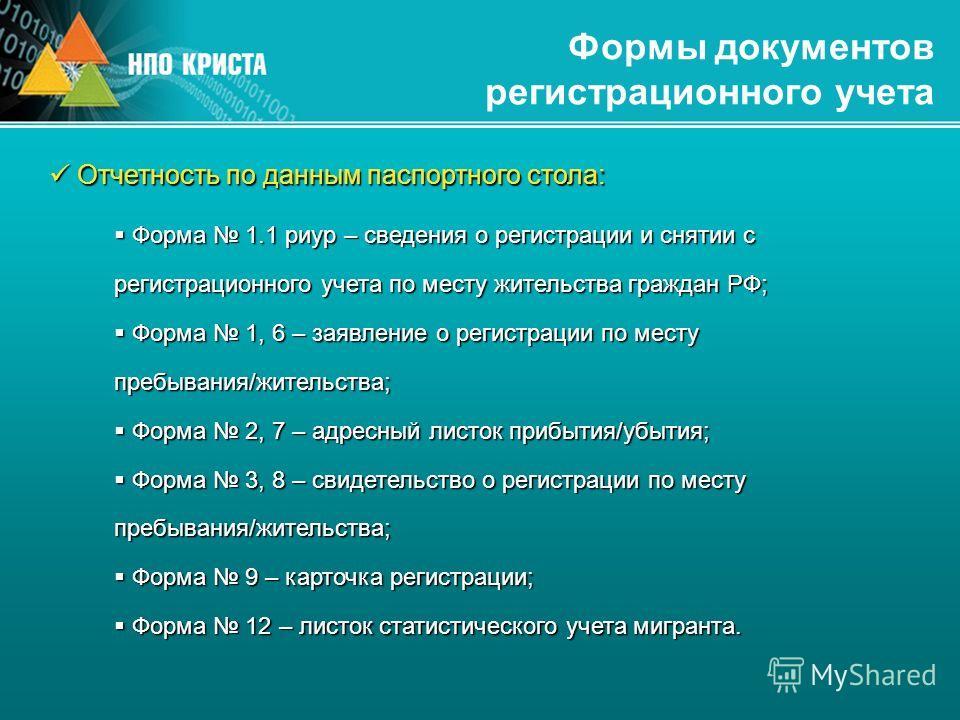 Формы документов регистрационного учета Отчетность по данным паспортного стола: Отчетность по данным паспортного стола: Форма 1.1 риур – сведения о регистрации и снятии с регистрационного учета по месту жительства граждан РФ; Форма 1.1 риур – сведени