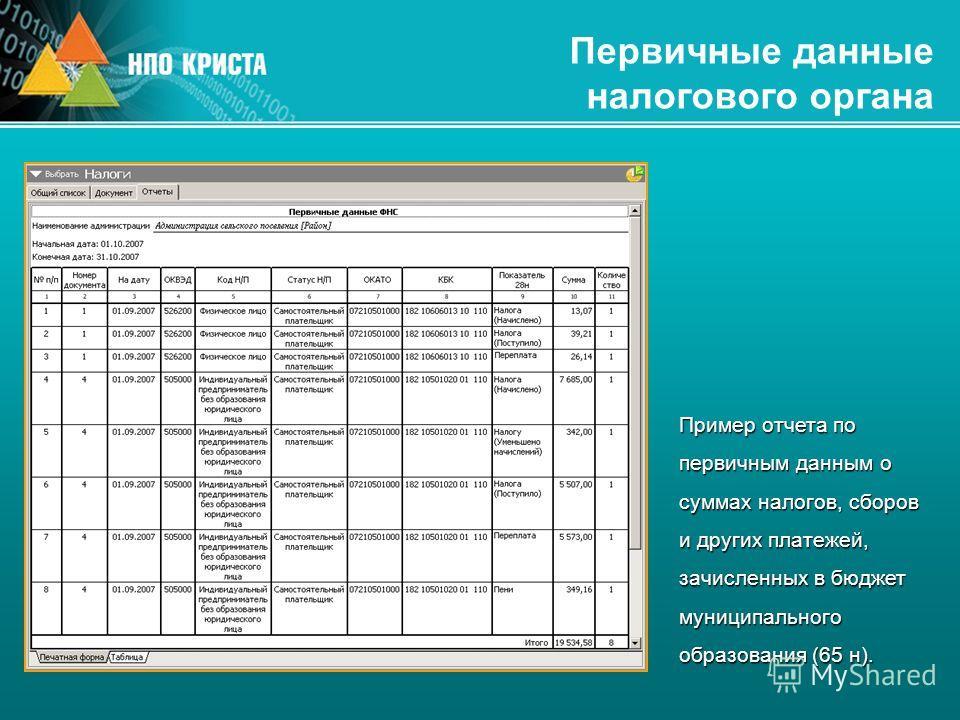 Первичные данные налогового органа Пример отчета по первичным данным о суммах налогов, сборов и других платежей, зачисленных в бюджет муниципального образования (65 н).