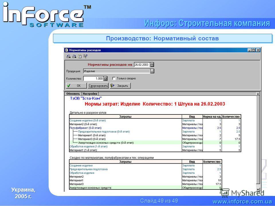 Украина, 2005 г. Украина, 2005 г. www.inforce.com.ua Инфорс: Строительная компания Слайд 49 из 49 Производство: Нормативный состав