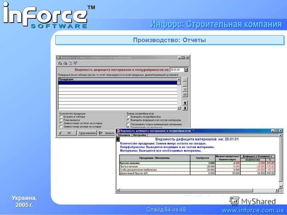 Украина, 2005 г. Украина, 2005 г. www.inforce.com.ua Инфорс: Строительная компания Слайд 54 из 49 Производство: Отчеты