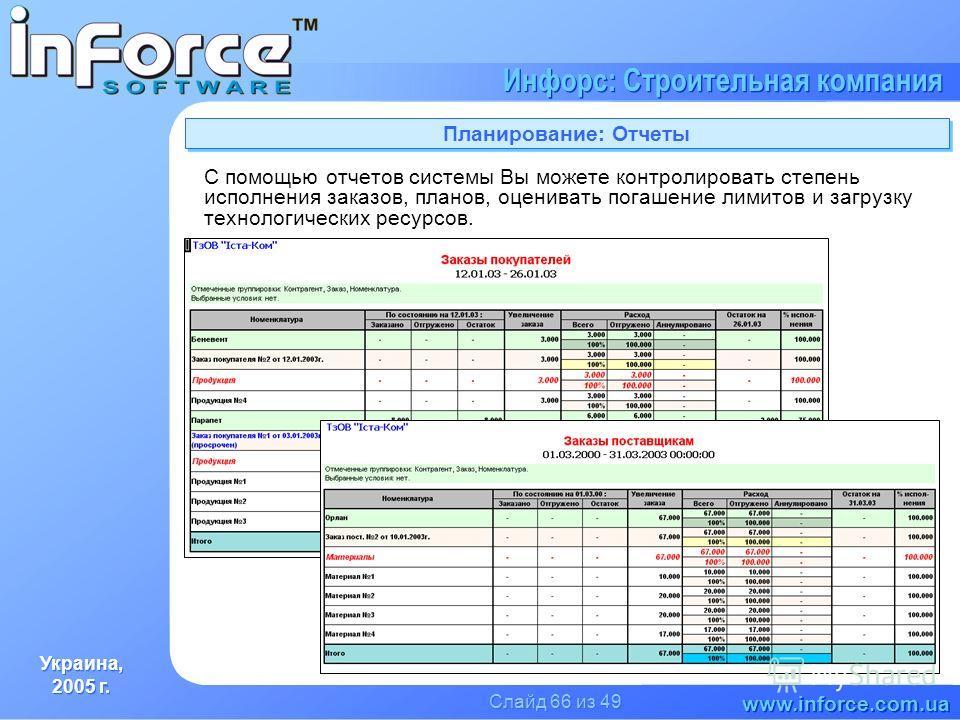 Украина, 2005 г. Украина, 2005 г. www.inforce.com.ua Инфорс: Строительная компания Слайд 66 из 49 Планирование: Отчеты С помощью отчетов системы Вы можете контролировать степень исполнения заказов, планов, оценивать погашение лимитов и загрузку техно