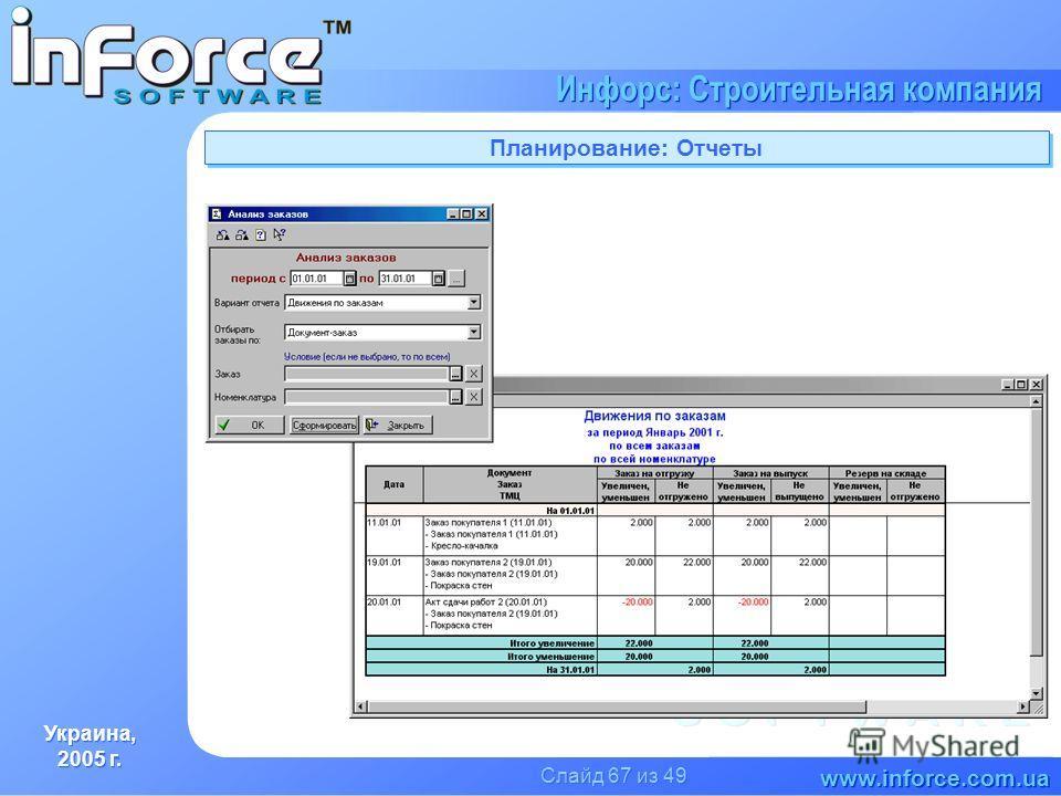 Украина, 2005 г. Украина, 2005 г. www.inforce.com.ua Инфорс: Строительная компания Слайд 67 из 49 Планирование: Отчеты