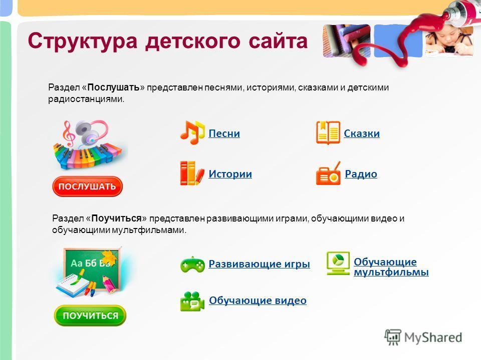 Структура детского сайта Раздел «Послушать» представлен песнями, историями, сказками и детскими радиостанциями. Раздел «Поучиться» представлен развивающими играми, обучающими видео и обучающими мультфильмами.