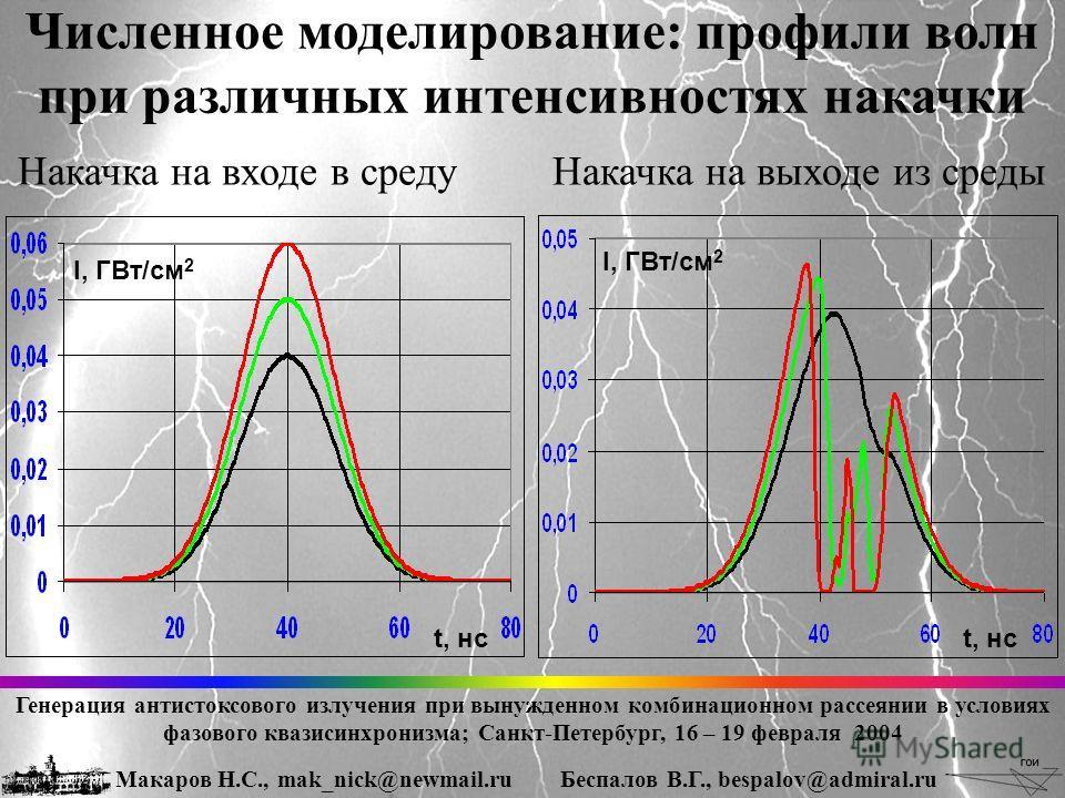t, нс I, ГВт/см 2 Численное моделирование: профили волн при различных интенсивностях накачки Накачка на входе в средуНакачка на выходе из среды Генерация антистоксового излучения при вынужденном комбинационном рассеянии в условиях фазового квазисинхр