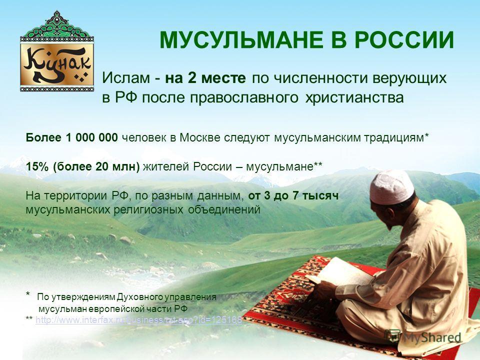 Более 1 000 000 человек в Москве следуют мусульманским традициям* 15% (более 20 млн) жителей России – мусульмане** На территории РФ, по разным данным, от 3 до 7 тысяч мусульманских религиозных объединений * По утверждениям Духовного управления мусуль