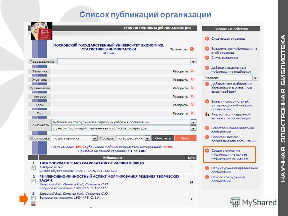 15 Список публикаций организации