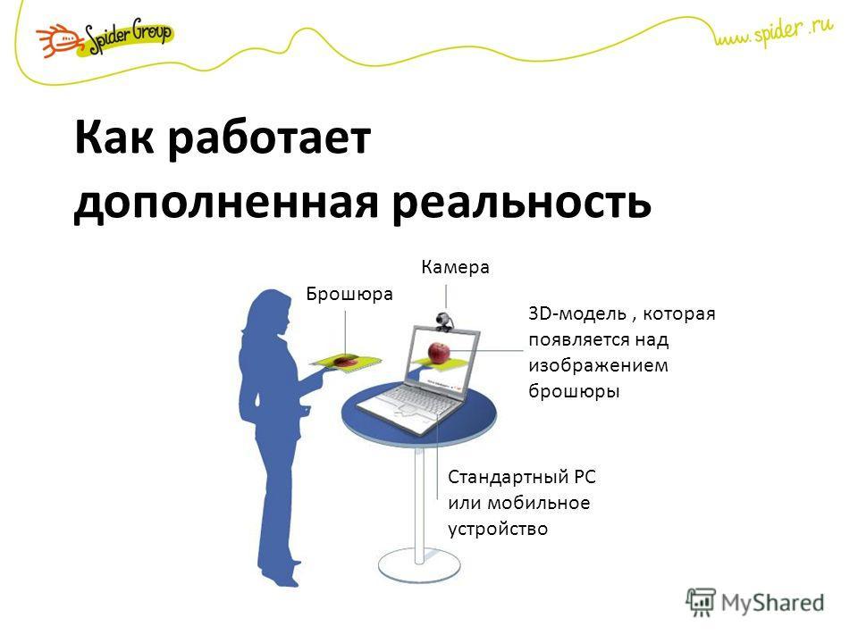 Как работает дополненная реальность Камера Брошюра 3D-модель, которая появляется над изображением брошюры Стандартный PC или мобильное устройство