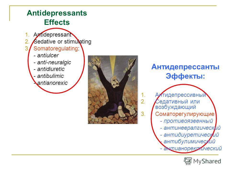 Antidepressants Effects 1.Антидепрессивный 2.Седативный или возбуждающий 3.Соматорегулирующие - противоязвенный - антиневралгический - антидиуретический - антибулимический - антианоректический Антидепрессанты Эффекты: 1.Antidepressant 2.Sedative or s