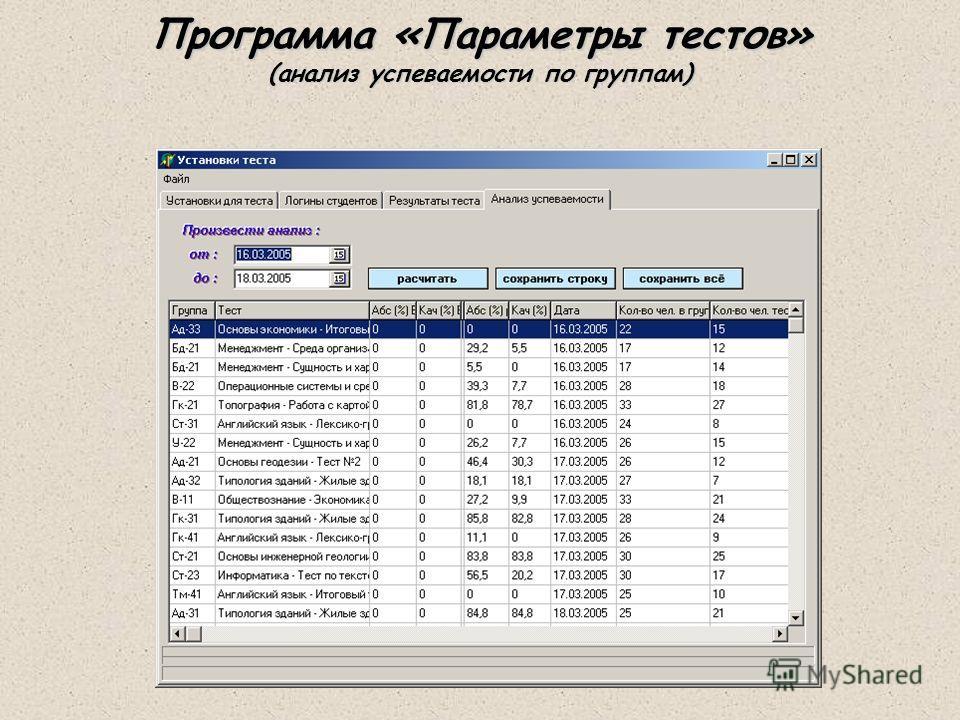 Программа «Параметры тестов» (анализ успеваемости по группам)
