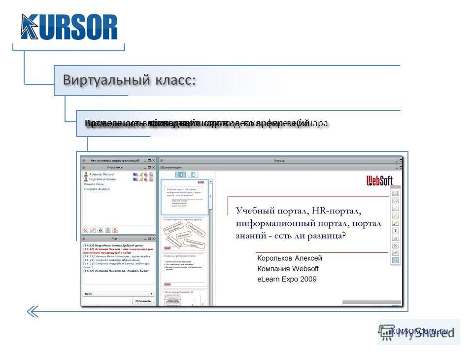 Виртуальный класс: kursor.com.ru Проведение вебинаров Возможность проведения опросов во время вебинара Возможность многосторонних видеоконференций Возможность записи вебинаров
